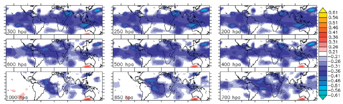 MJO and EA rainfall