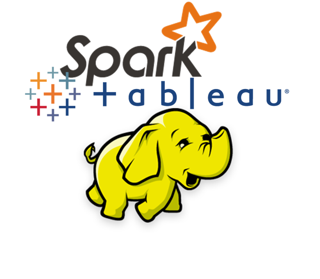 Analyzing and Visualizing big data in Hadoop using Tableau with